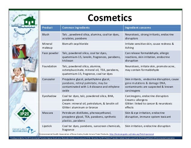 personal care products list pdf