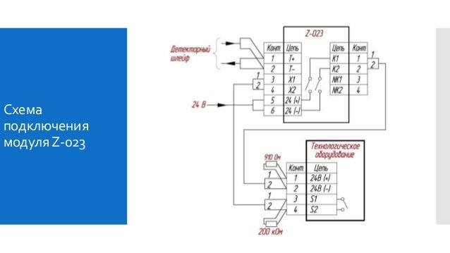 контроля Z-023; 3. Схема