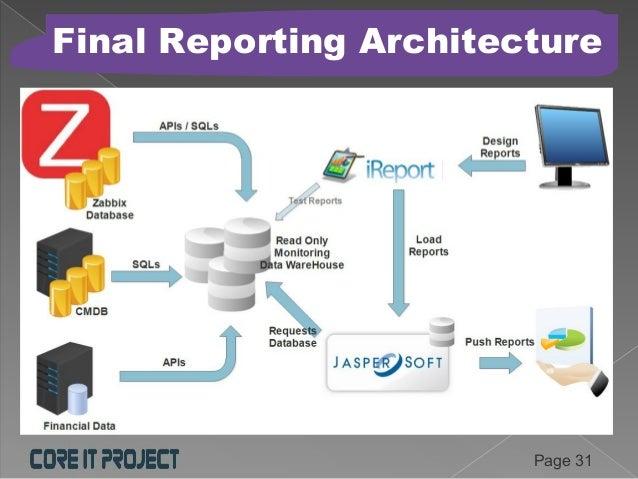Reporting large environment zabbix database for Architecture zabbix