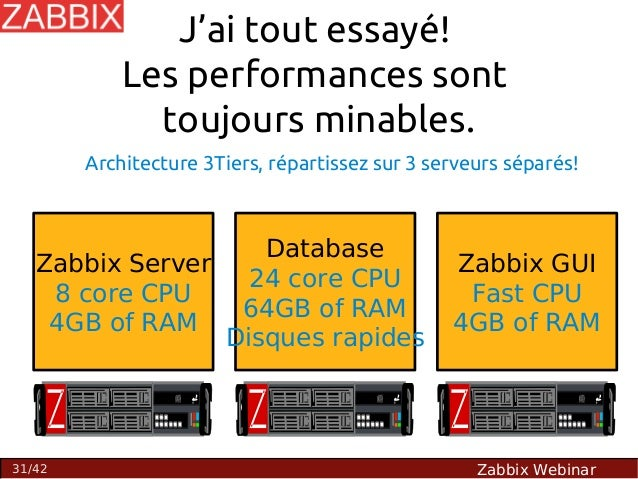 Optimisation de la plateforme de supervision zabbix for Architecture zabbix