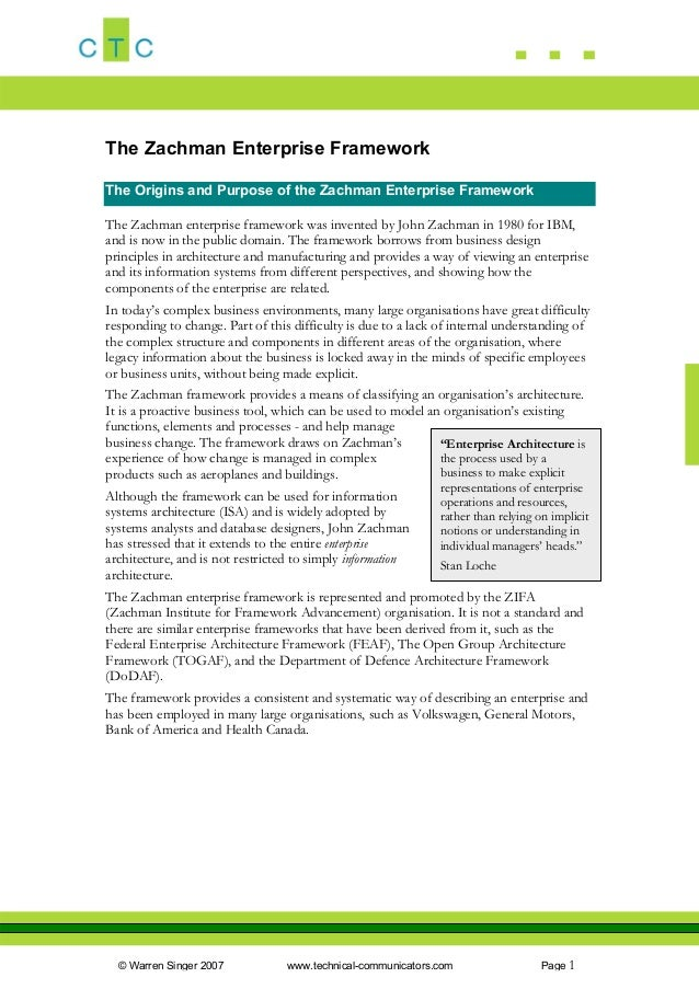 © Warren Singer 2007 www.technical-communicators.com Page 1 The Zachman Enterprise Framework The Origins and Purpose of th...
