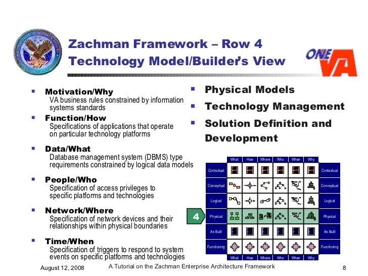 tutorial to zachman framework Tutorial to zachman framework  next is the history of the zachman framework itself finally, we discuss the main purpose and structure of the zachman framework.