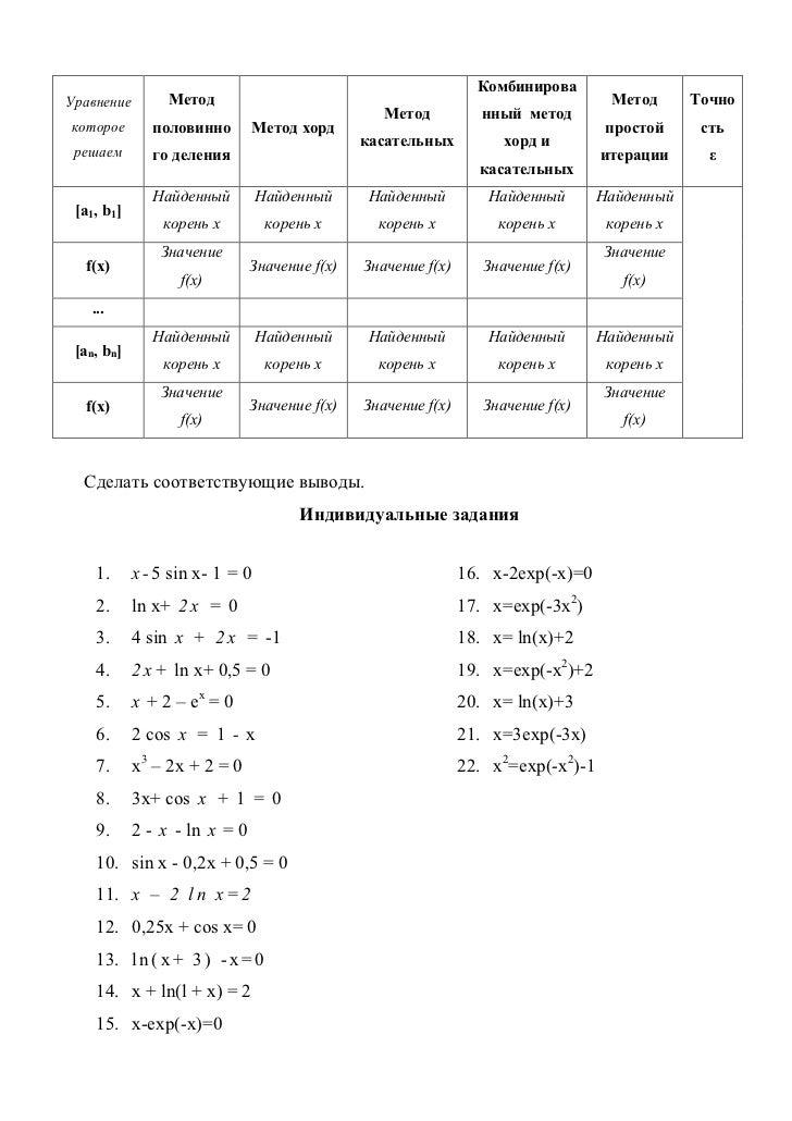 КомбинироваУравнение Метод