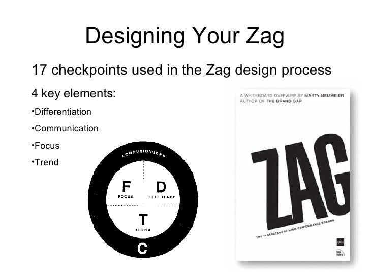 Designing Your Zag <ul><li>17 checkpoints used in the Zag design process </li></ul><ul><li>4 key elements: </li></ul><ul><...