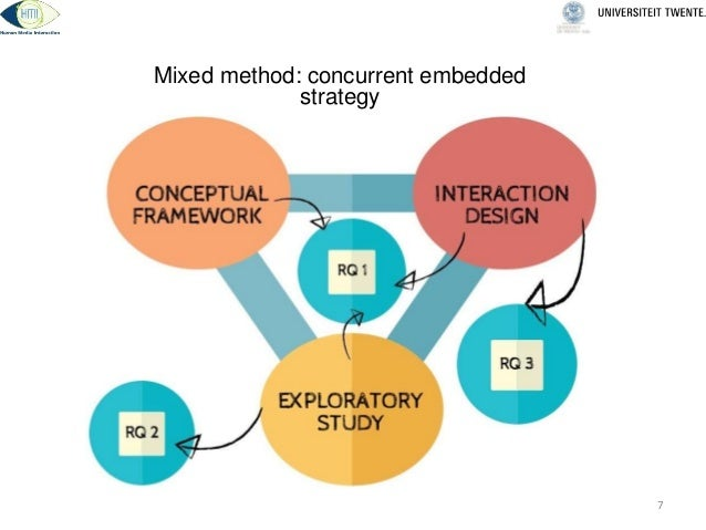embodied mind thesis Read here about embodied cognition,  the embodied mind thesis is opposed to other theories of cognition such as cognitivism, computationalism and cartesian dualism.