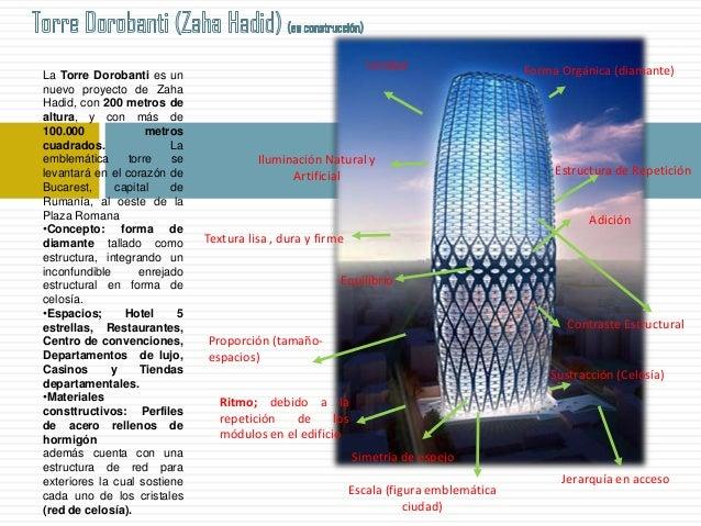 Zaha Hadid An 225 Lisis Edificios