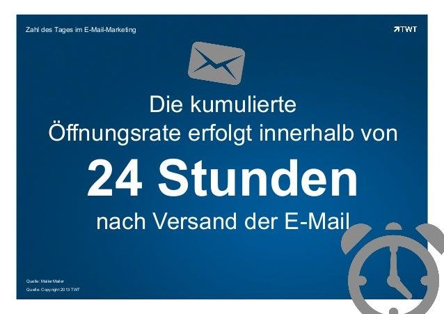 Zahl des Tages im E-Mail-Marketing  Die kumulierte Öffnungsrate erfolgt innerhalb von  24 Stunden nach Versand der E-Mail ...