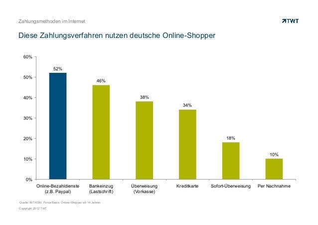 Zahlungsmethoden im InternetDiese Zahlungsverfahren nutzen deutsche Online-Shopper  60%                       52%  50%    ...