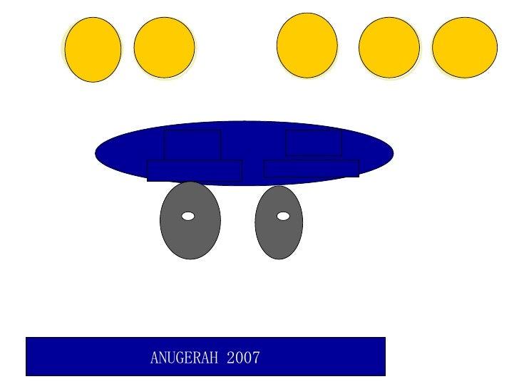 ANUGERAH 2007