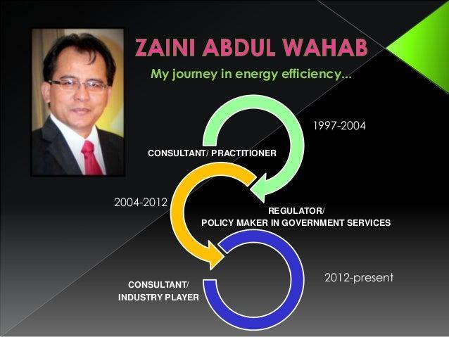 Zaini's Energy Efficiency Journey
