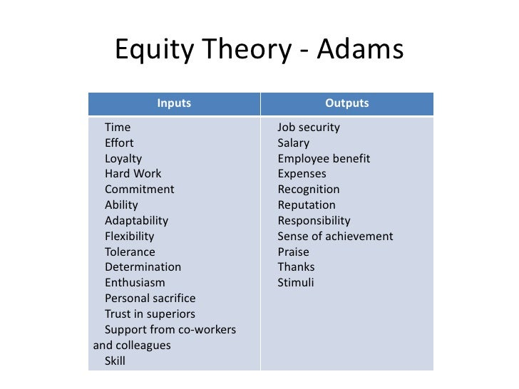"""stacey adams equity theory on job John stacey adams, a workplace and behavioural psychologist,"""" articulated a  construct of equity theory on job motivation and job satisfaction in 1965"""" (okpara, ."""