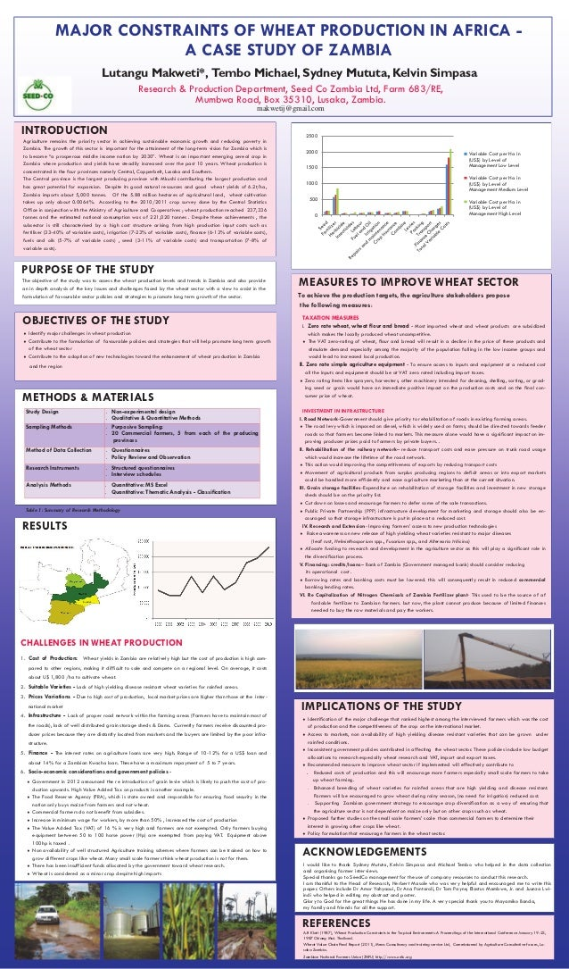 MAJOR CONSTRAINTS OF WHEAT PRODUCTION IN AFRICA -                              A CASE STUDY OF ZAMBIA                     ...