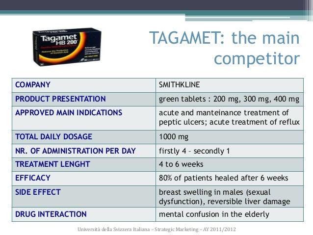 Tagamet competitor