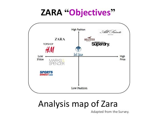 zara s it for fast fashion Case study zara it for fast fashion business essay  zara's fast fashion approach is quite different from  competencies of zara's can be expanded to other .