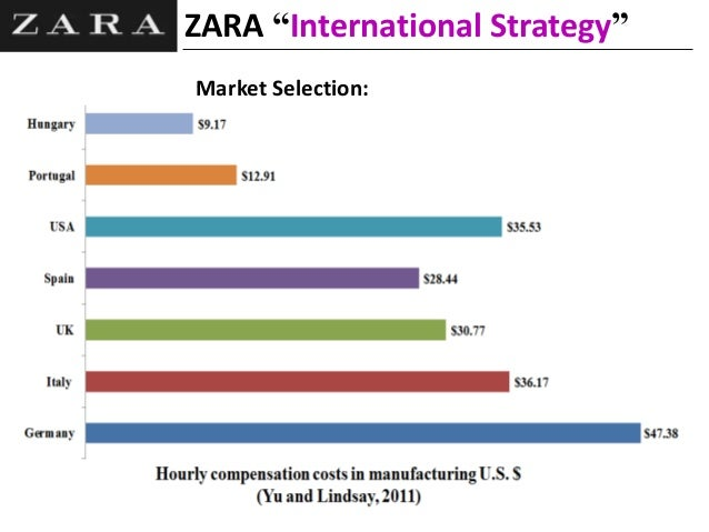 entry strategy of tesco in usa Entering the us, tesco deserves credit for creating a neighborhood market approach—emphasizing fresh produce and meats, and good quality but value-priced prepared meals.