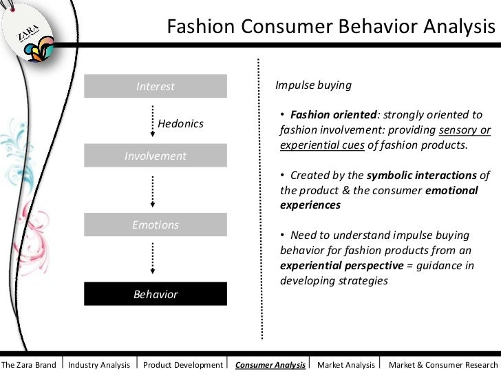 an analysis of the consumer behavior in modern marketing