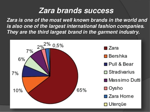 inditex international expansion Clothing company inditex international, which owns bershka and zara, reports a strong performance for its latest nine months continuing to roll out its global fully.