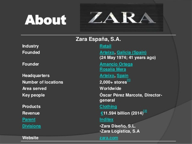 customer and zara essay The most important aim of marketing is to understand and satisfy an organisations customers and their needs better than that of its competitors  essay uk offers.