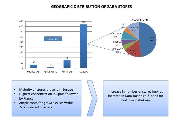 Help On Dissertation Zara
