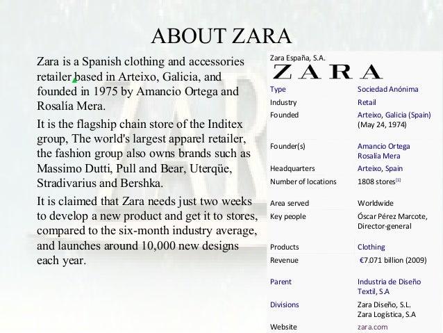 Zara ppt