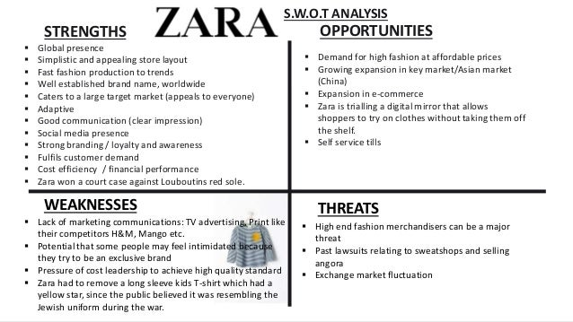 swot analysis zara fast fashion Zara: it for fast fashion this report aims to analyze the problem by conducting a swot analysis and offering a solution path best zara fashion.