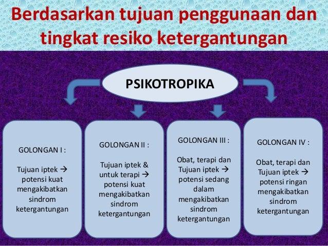 zat adiktif dan psikotropika