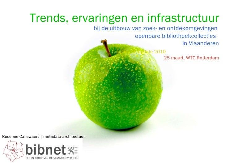 Trends en ervaringen zoekomgeving bibliotheekcollecties in Vlaanderen