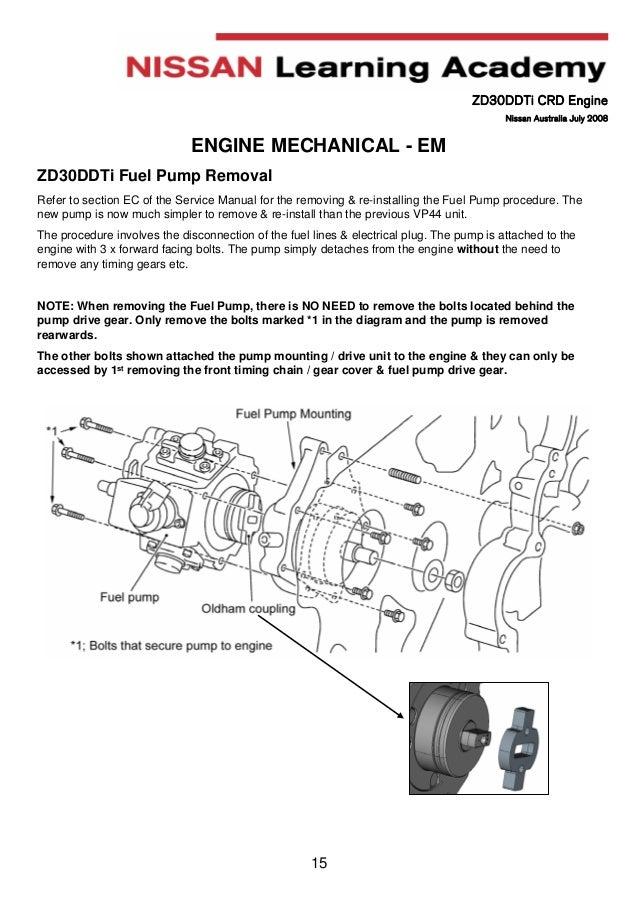 Engine Repair  Zd30 Engine Repair Manual
