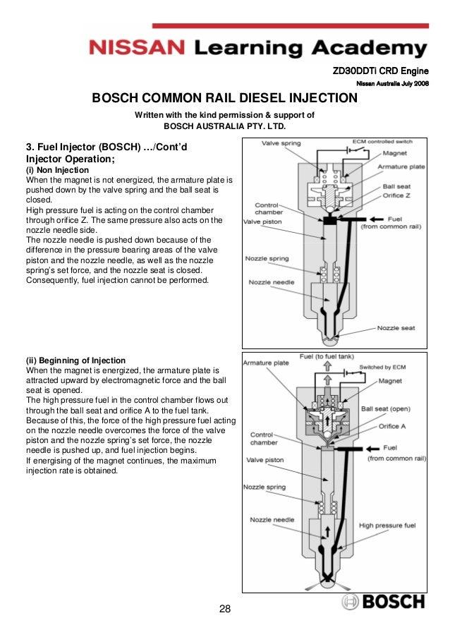 Zd30ddti Wiring Diagram : Manual engine zd nissan