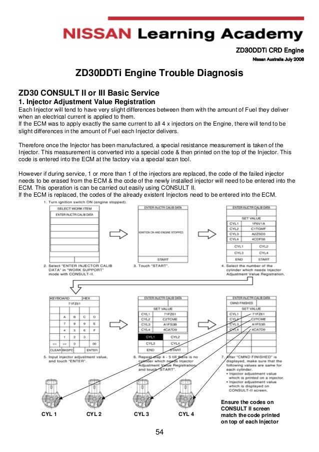 nissan zd 30 service manual