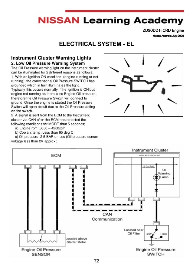 nissan and light wiring diagram