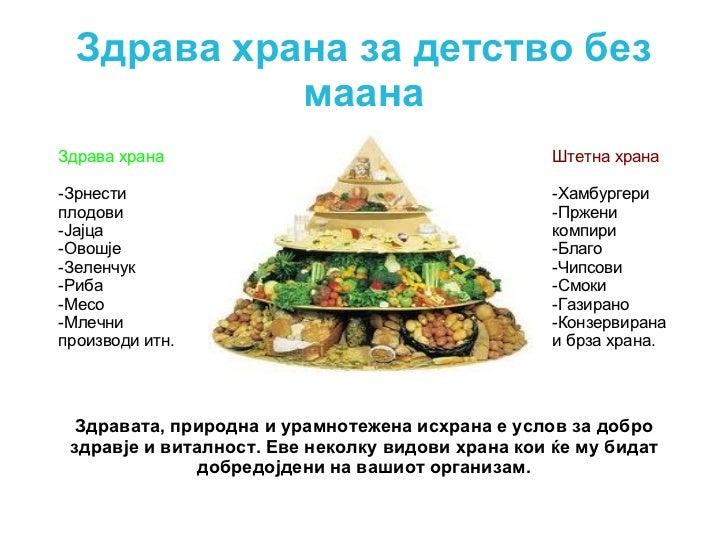 Здрава храна за детство без            маанаЗдрава храна                                       Штетна храна-Зрнести       ...
