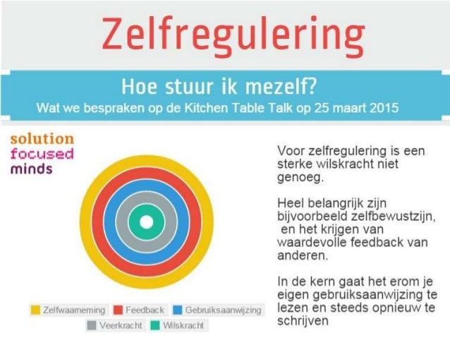 Zelfregulering - Kitchen Table Talk - SF Minds - Impuls