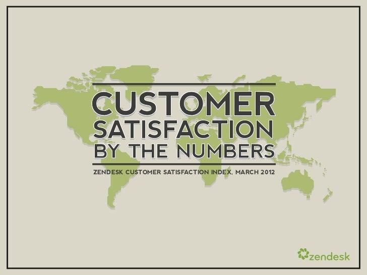 CUSTOMERSATISFACTIONBY THE NUMBERSZENDESK CUSTOMER SATISFACTION INDEX, MARCH 2012