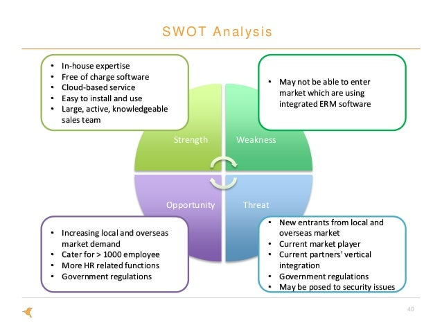 telstra swot analysis Traditionally telstra was better known for telephony - today this has evolved, and   looking at their current infrastructure, swot analysis, current vulnerabilities,.