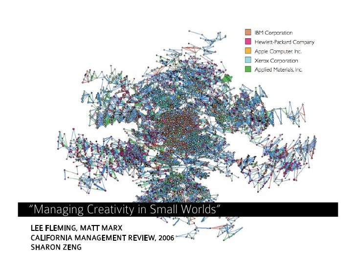 Zeng, sharon   managing creativity in small worlds