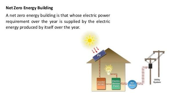 Zero energy building for Net zero energy house