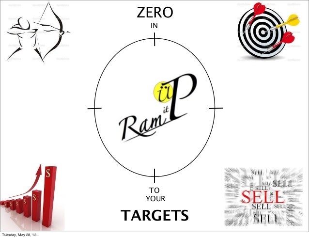 1ZEROINTOYOURTARGETSTuesday, May 28, 13