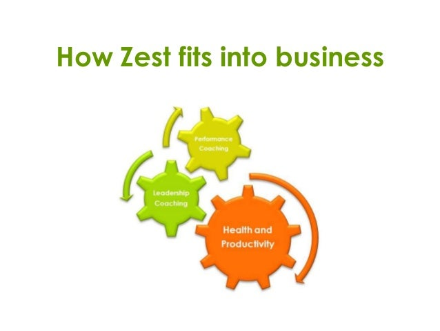 How Zest fits into business