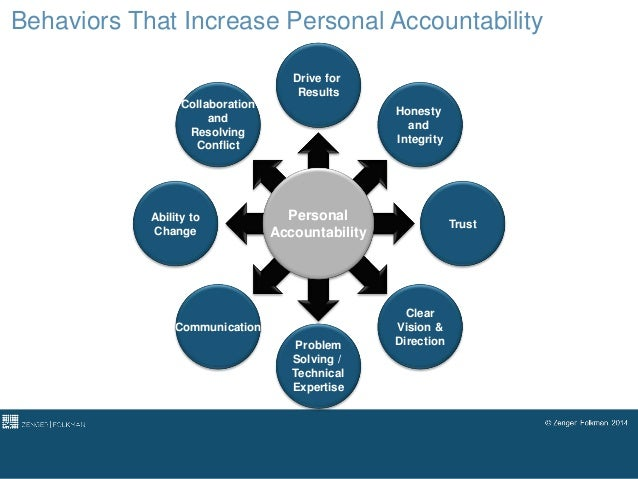 Image Result For Accountability Leaders
