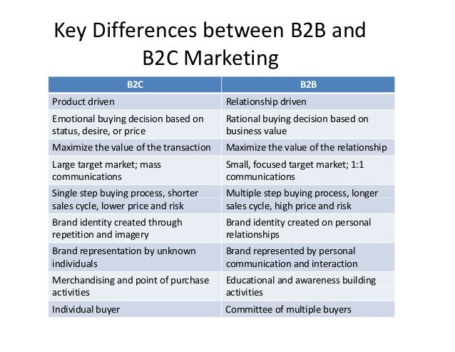 difference between branding and relationship marketing pdf