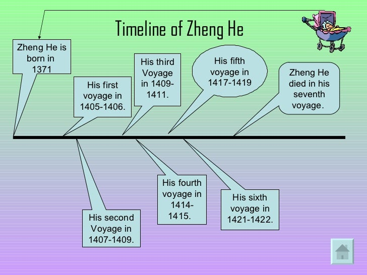 zheng he voyage paper Fleet of treasure ships zheng he commanded a large fleet of ships his first voyage is estimated to have had over 200 total ships and nearly 28,000 men.