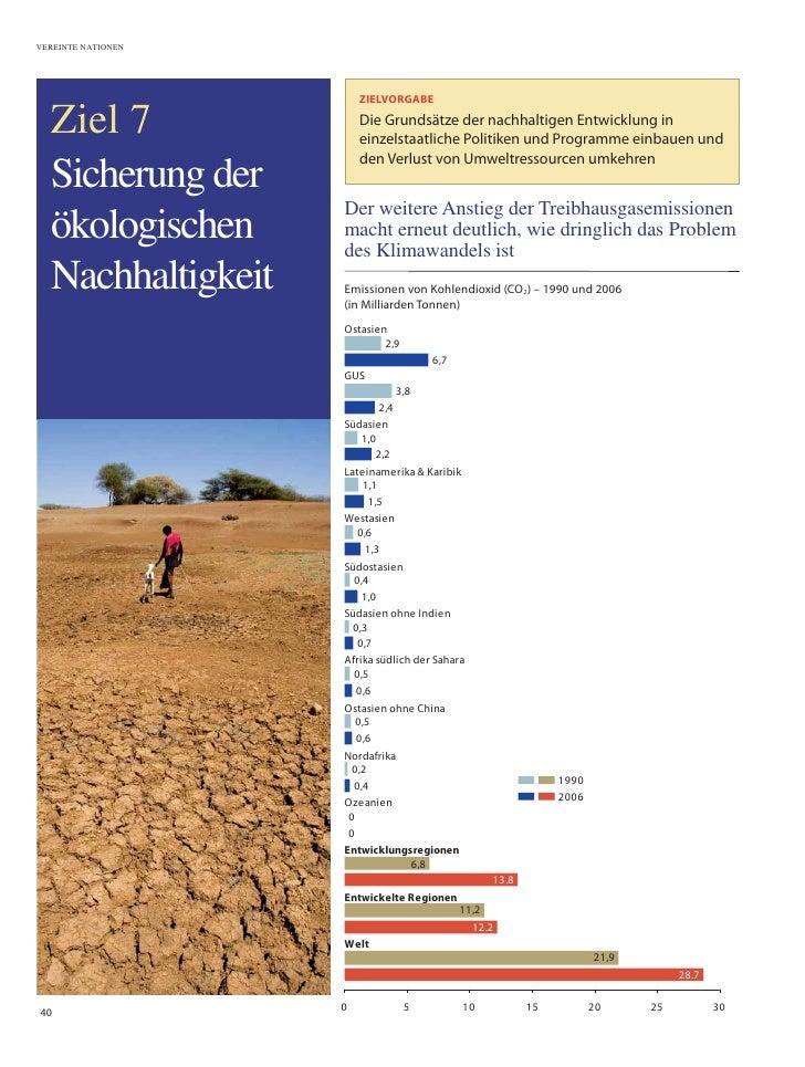 VEREINTE NATIONEN                             ZIELVORGABE    Ziel 7                Die Grundsätze der nachhaltigen Entwick...