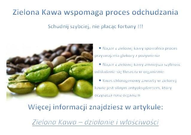 Zielona kawa - działanie i własciwości