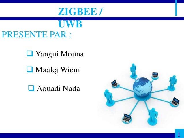 ZIGBEE / UWB PRESENTE PAR :  Yangui Mouna  Maalej Wiem  Aouadi Nada  1