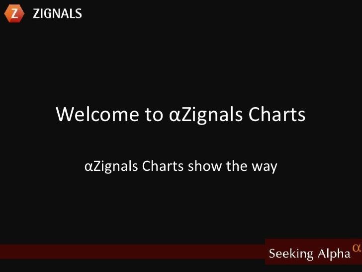 Welcome to αZignals Charts <br />αZignals Charts show the way<br />