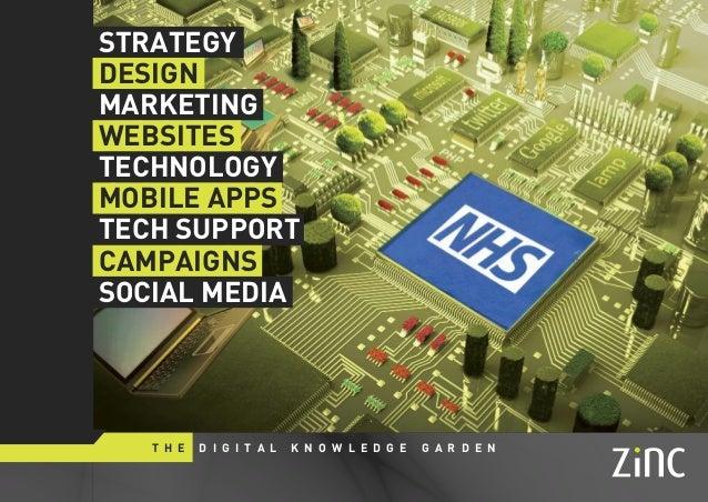 Zinc Digital - Healthcare Web Solutions