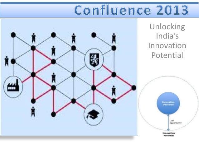 UnlockingIndia'sInnovationPotential