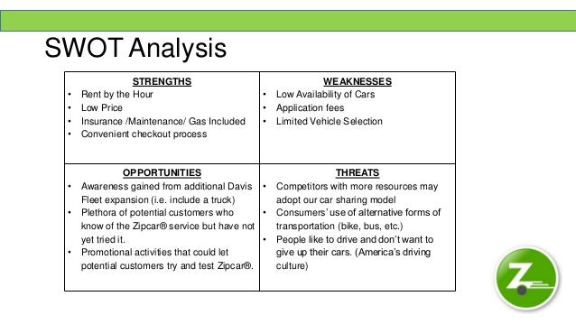 swot analysis of kwik fits Ge general electric is evaluated in terms of its swot analysis, segmentation, targeting, positioning, competition analysis also covers its.