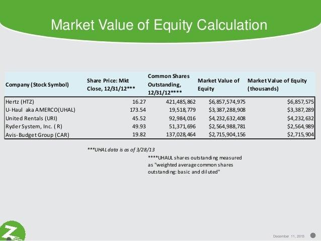 Revenue Estimates
